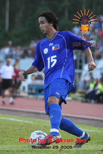 James Younghusband