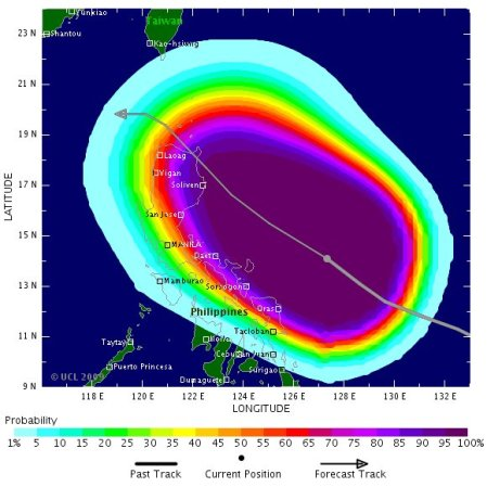 Are You Ready For A Super Typhoon?